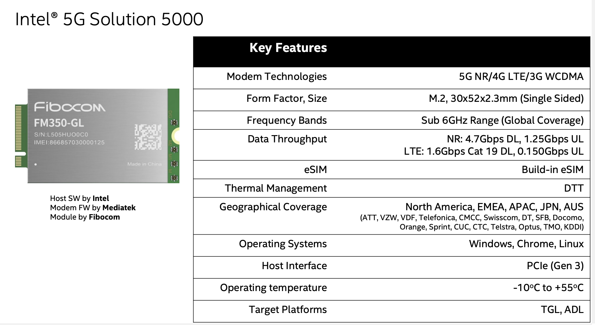 Specs for Intel's new 5G M.2 module
