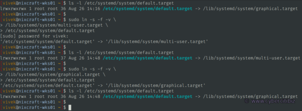 Changing the default systemd target using symbolic link under Linux